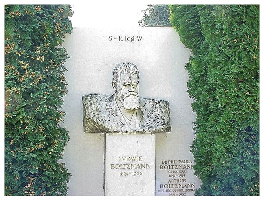 A photograph of Boltzmann's tombstone, with the equation S = k log W on it.
